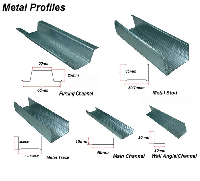 Hurricane steel products for Exterior z furring channel